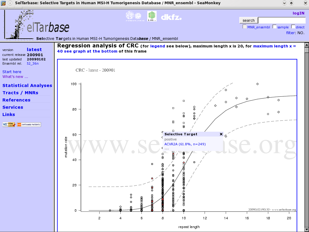 SelTarbase regression analysis (1)